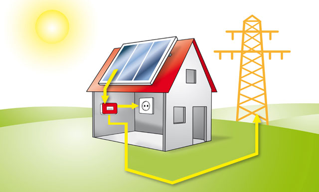 ecosteps_mood_photovoltaik-eigenverbrauch1